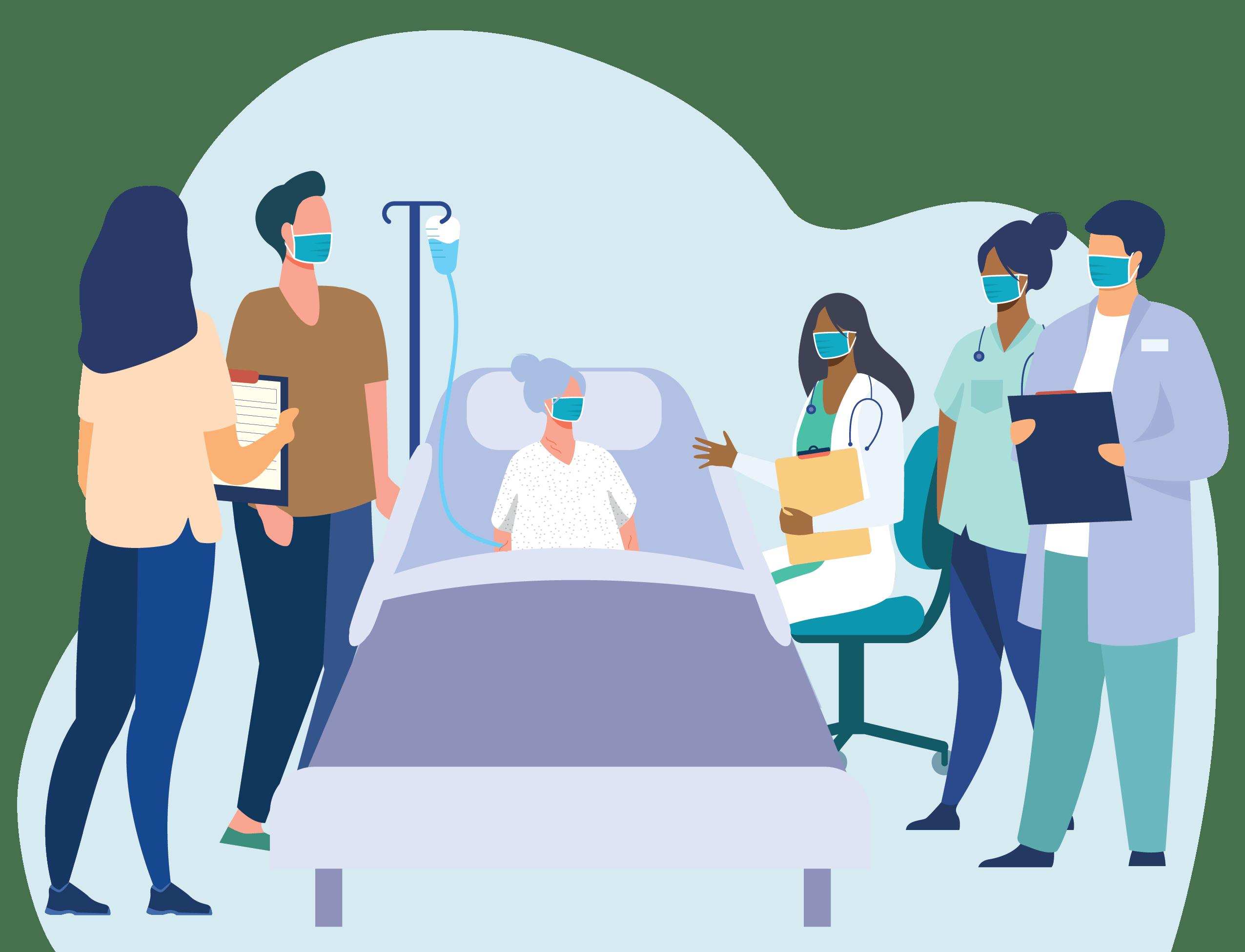 1Unit SIBR Rounds Patient Centered Care Team